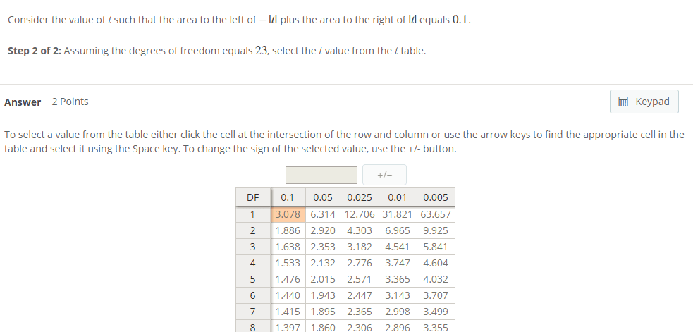 Solved: Consider The Value Of T Such That The Area To The
