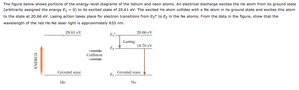 neon atom diagram cadillac wiring diagrams solved the figure below shows portions of energy leve question level helium and atoms an ele