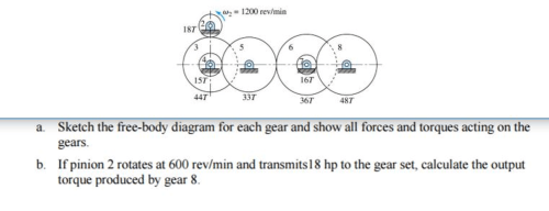 small resolution of sketch the free body diagram for each gear and sho