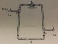 Solved: Fluid Mechanics Two Galvanized