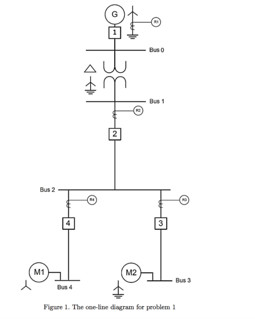 small resolution of the distance between two feeders l23 and l24 is short the system data expressed in per unit on a common 100 mva base is tabulated below