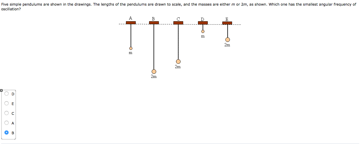Solved: Five Simple Pendulums Are Shown In The Drawings. T