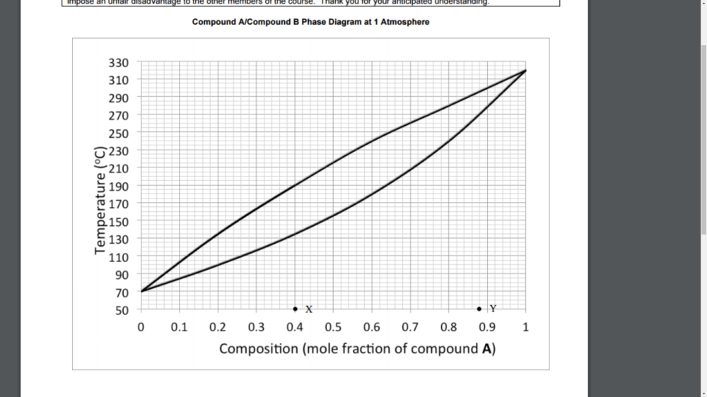 medium resolution of compound a compound b phase diagram at 1 atmospher