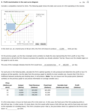 Solved: 6 Profit Maximization In The Costcurve Diagram C