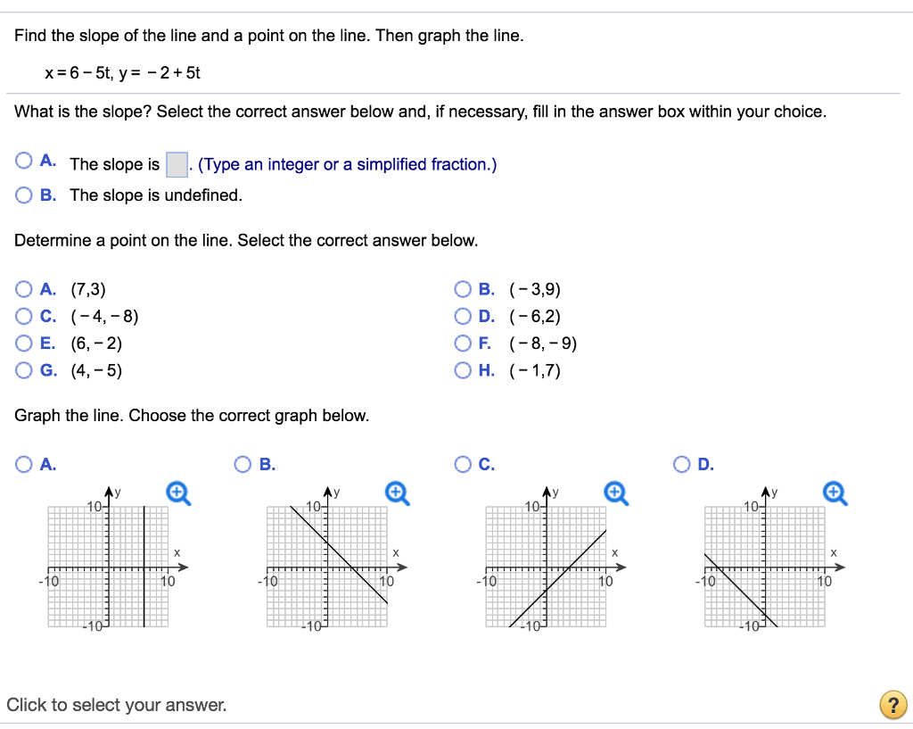 Solved Find The Slope Of The Line And A Point On The Line