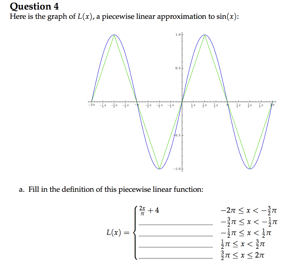 Solved Question 4 Here Is The Graph Of L X A Piecewise