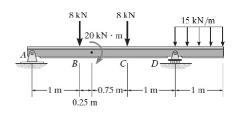 bending moment diagram for simply supported beam behind the ear labeled solved shown find shear question force and equations then sketc