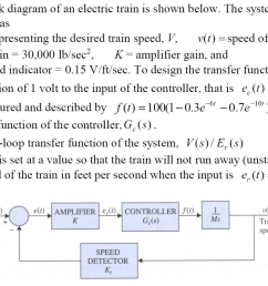 the block diagram of an electric train is shown be [ 1447 x 852 Pixel ]