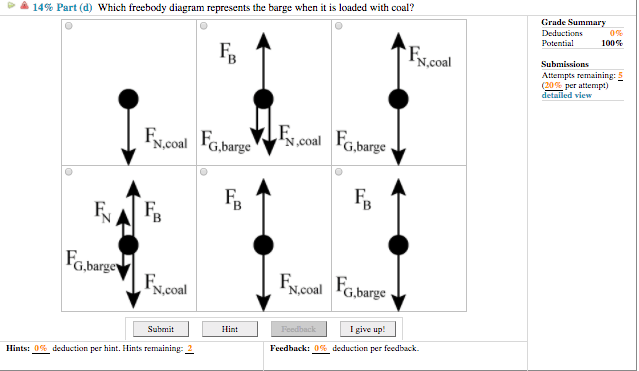 Select The Correct Free Body Diagram For The Barge When It