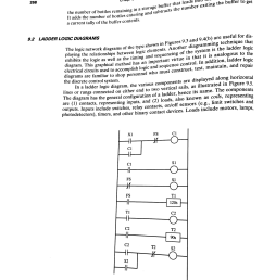 write the low level language statements for the fluid filling operation in example 9 6 using the instruction set in table 9 7 hint see figure 9 5 [ 1889 x 2500 Pixel ]