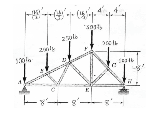 Solved: For The Double-pitch Roof Truss Shown In Figure Be