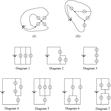 Solved: Electric Circuits (I) And (II) Above Are Drawn In