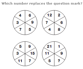 Solved: Which Number Replaces The Question Mark? 4 6 12 2