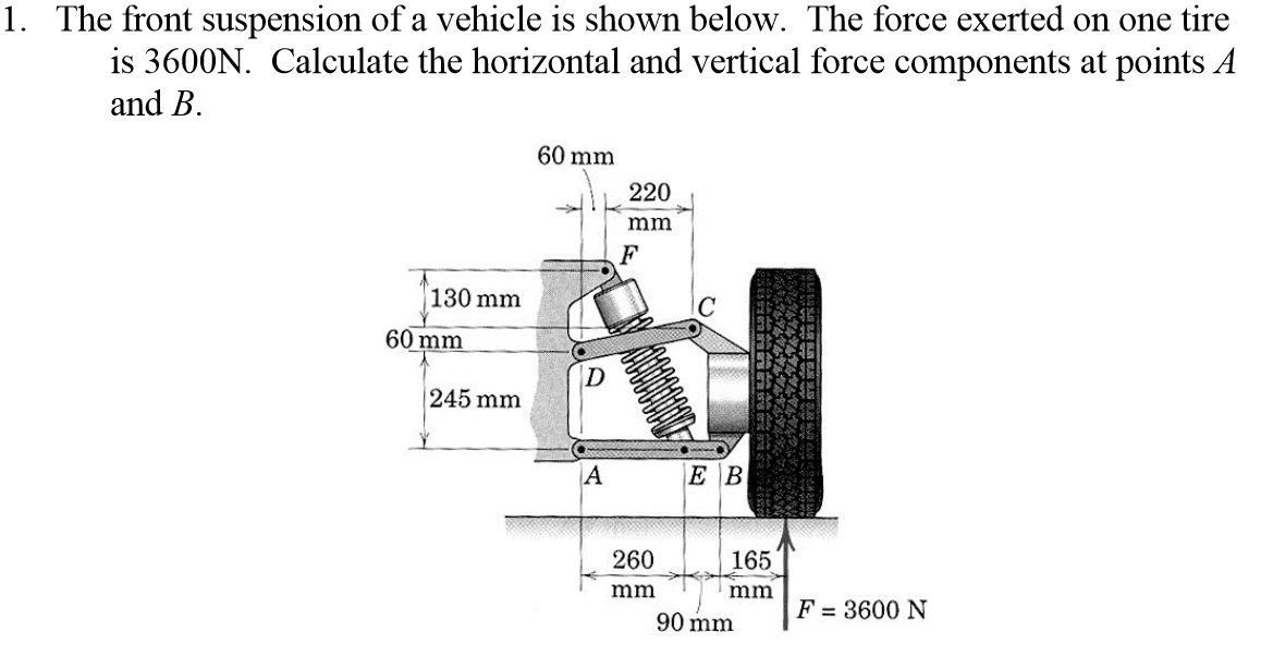 Solved: The Front Suspension Of A Vehicle Is Shown Below