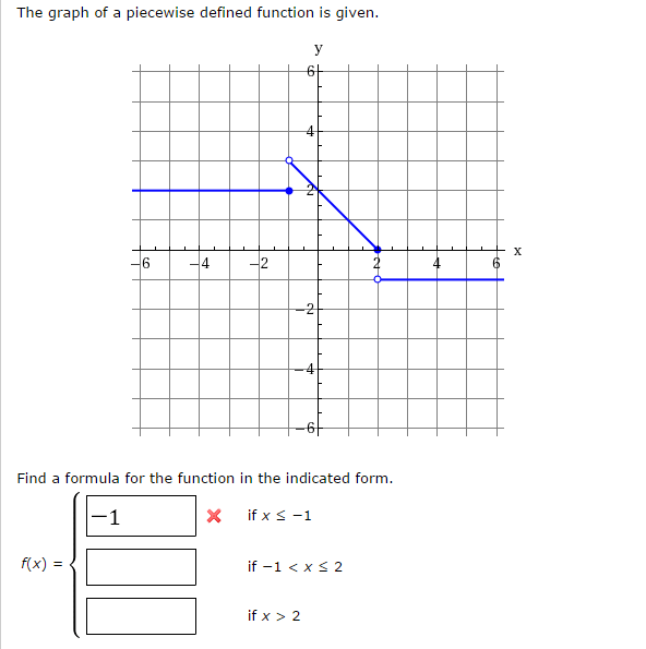 Solved: The Graph Of A Piecewise Defined Function Is Given