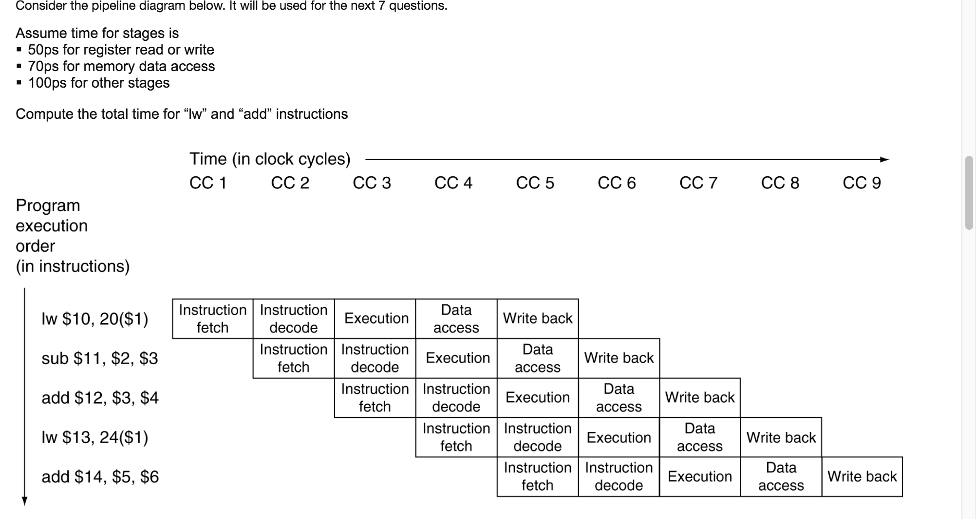Solved Question 2 For The Same Pipeline Diagram If Each