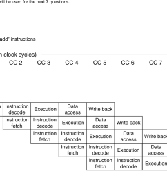 consider the pipeline diagram below it will be us question 2  [ 2004 x 1066 Pixel ]