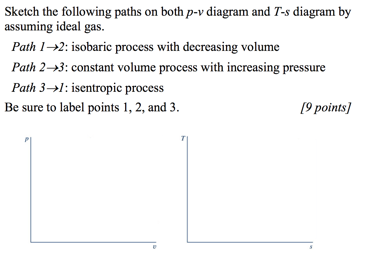 hight resolution of sketch the following paths on both p v diagram and