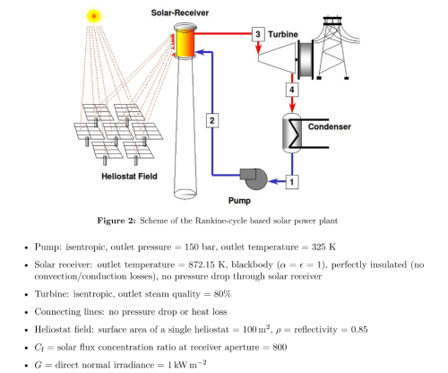 small resolution of see more show transcribed image text a solar thermal power plant is schematically shown in figure 2 it features a rankine power cycle and a solar tower