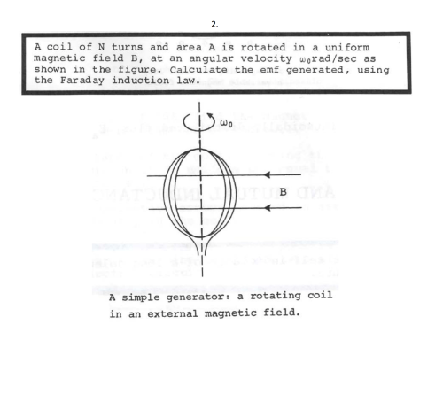 small resolution of a coil of n turns and area a is rotated in a unifo