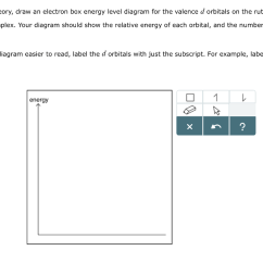 How To Make An Energy Level Diagram Melex 112 Golf Cart Wiring Solved Using Crystal Field Theory Draw Electron Box E Question For The Valence D Orbitals