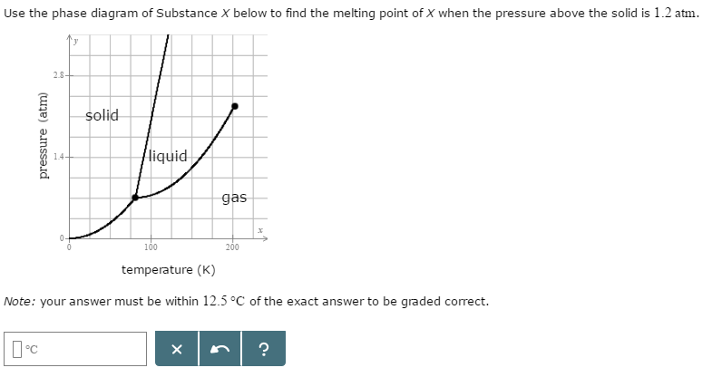 Solved: Use The Phase Diagram Of Substance X Below To Find