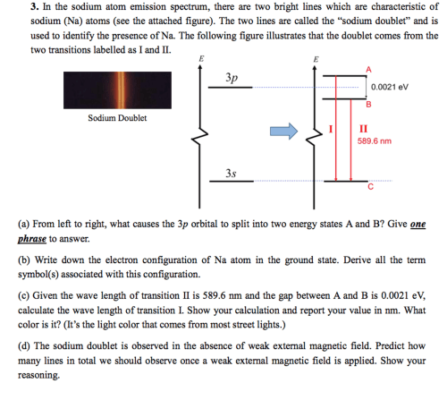 small resolution of in the sodium atom emission spectrum there are