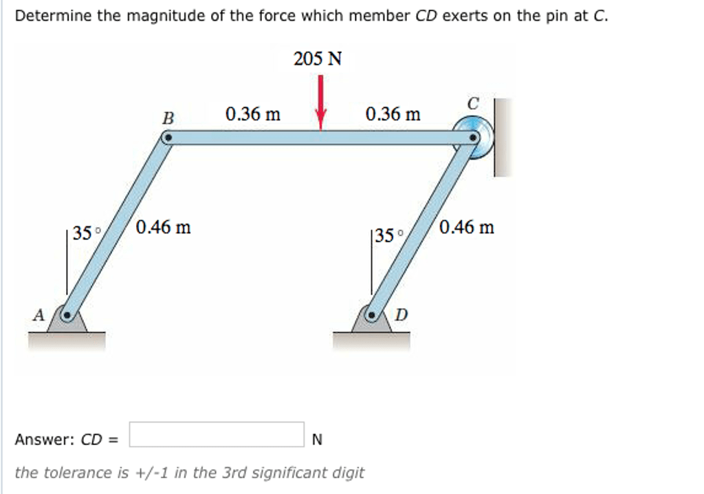Solved: Determine The Magnitude Of The Force Which Member