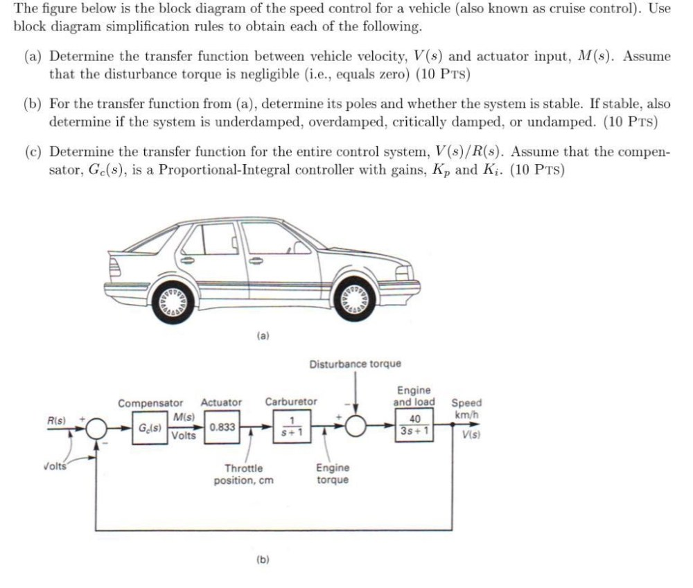 medium resolution of the figure below is the block diagram of the speed control for a vehicle also