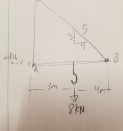 draw a free body diagram of the jib crane ab which is pin connected at a and supported by member bc determine the reaction in member bc  [ 768 x 1024 Pixel ]