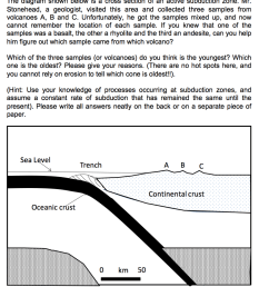 the diagram shown below is a cross section of an active subduction zone mr stonehead [ 919 x 1024 Pixel ]