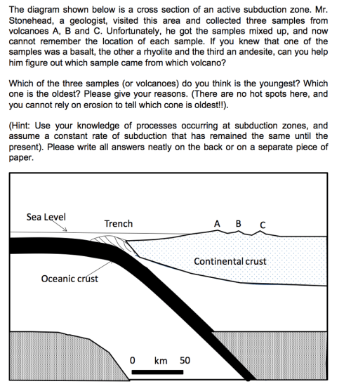 small resolution of the diagram shown below is a cross section of an active subduction zone mr stonehead