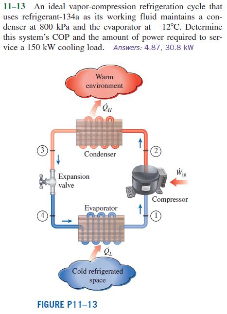 Refrigeration Cycle Ph Diagram : refrigeration, cycle, diagram, Solved:, Using, Ideal, Refrigeration, Cycle, Given, Proble..., Chegg.com