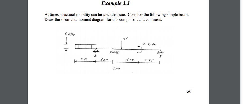Compute The Moments Over The Supports And Sketch The Shear Diagram For