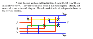 Solved: Problem 6 The Stick Diagram Of A Circuit Is Shown