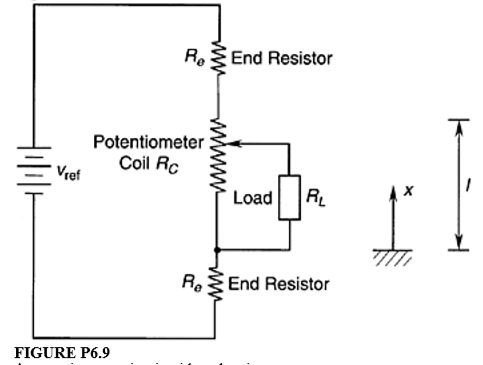 6.9 A Potentiometer Circuit With Element Resistanc