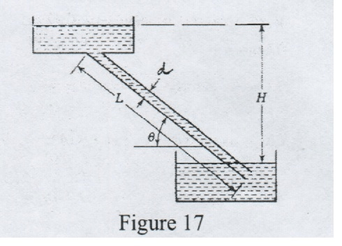 Solved: In Figure 17, H=25m, L= 40M, = 30, D=8mm, = 10Kn/m