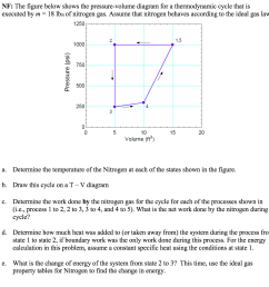 question the figure below shows the pressure volume diagram for a thermodynamic cycle that is volume a determine the temperature of the nitrogen at each  [ 1454 x 1416 Pixel ]