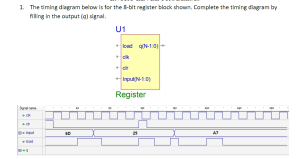 Solved: The Timing Diagram Below Is For The 8bit Register