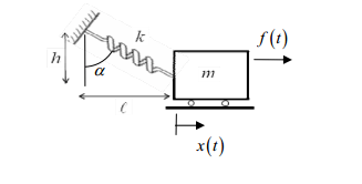 Solved: For The Mechanical Problem Shown, Write The Equati