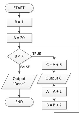 Solved: Write The Pseudocode For The Flowchart Below, And