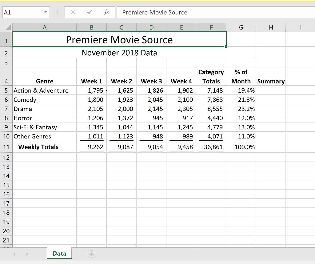 Solved Step Instructions Points Possible 1 Start Excel D
