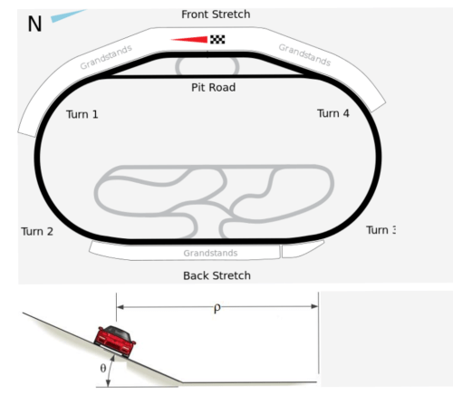 small resolution of grandstands turn 1 turn 2 front stretch pit road grandstands back stretch grandstands turn 4 turn