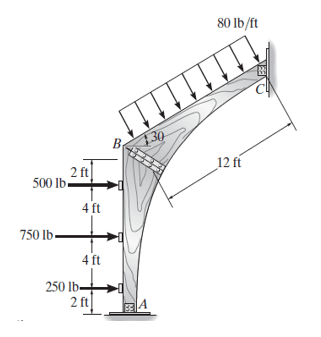 Solved: Draw The Shear And Moment Diagrams For Each Member