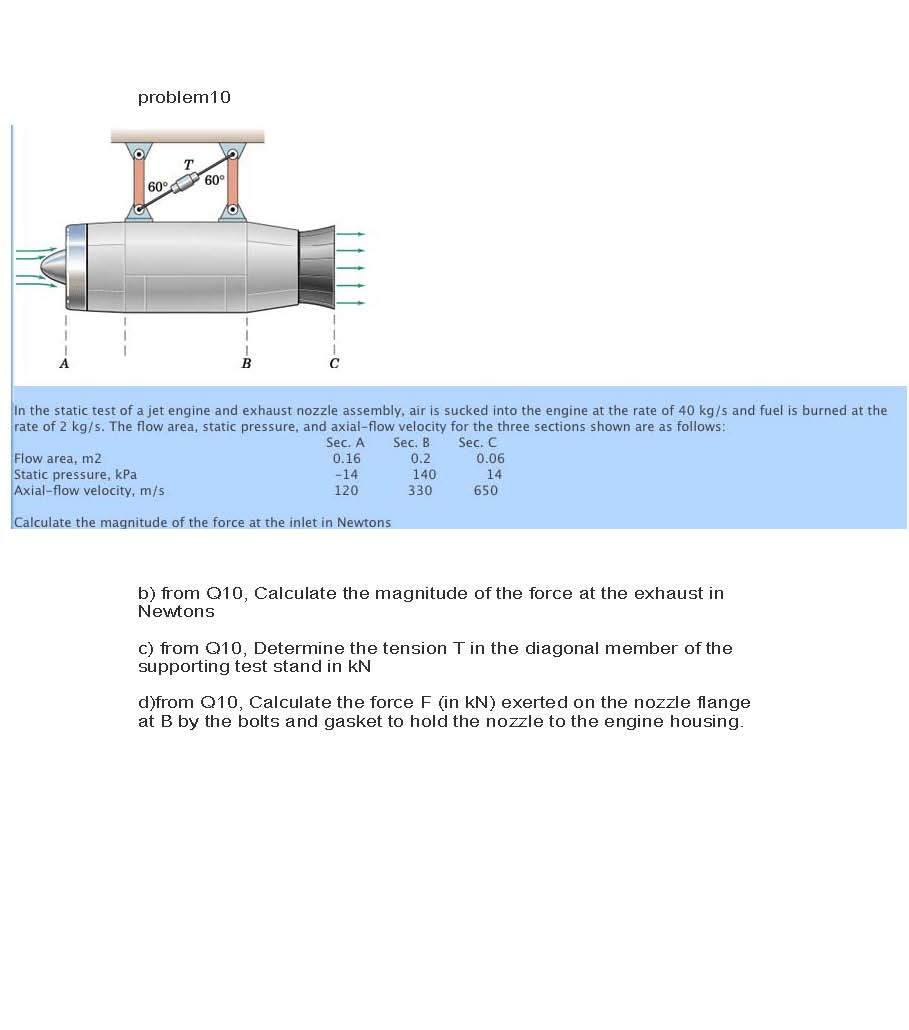 medium resolution of in the static test of a jet engine and exhaust n