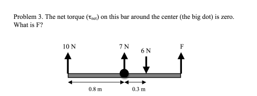small resolution of the net torque phi net on this bar around the ce