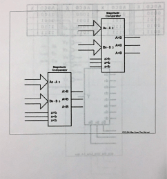 create a circuit to compare two 8 bit numbers using a [ 768 x 1024 Pixel ]
