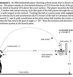 solved problem statement c an nba basketball player shoo basketball shooting form diagram basketball shooting form [ 1516 x 1118 Pixel ]