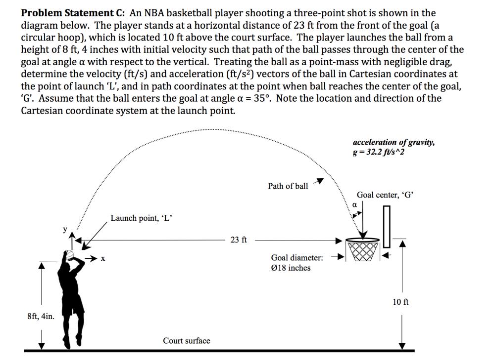 medium resolution of solved problem statement c an nba basketball player shoo basketball shooting form diagram basketball shooting form