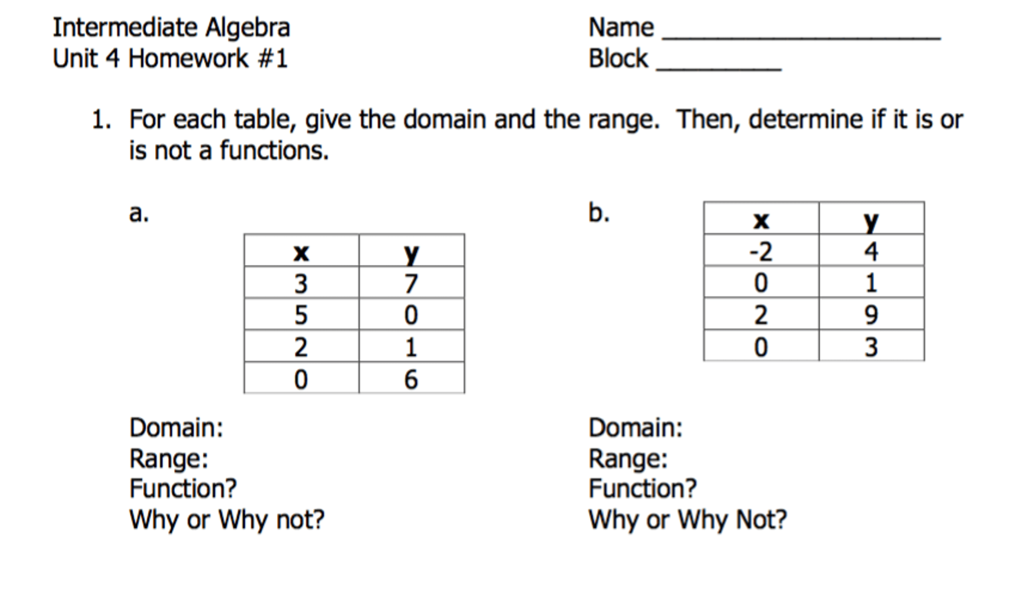Solved For Each Table Give The Domain And The Range The